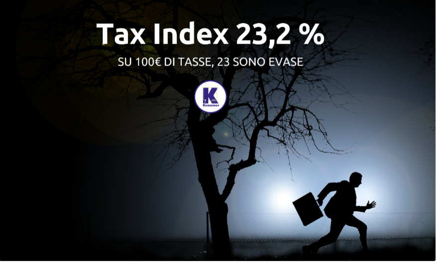 tax index sicurezza consumatori Konsumer